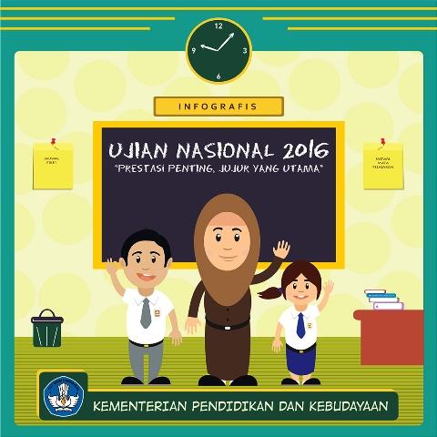 UN SMA/SMK Secara Nasional Berjalan Lancar